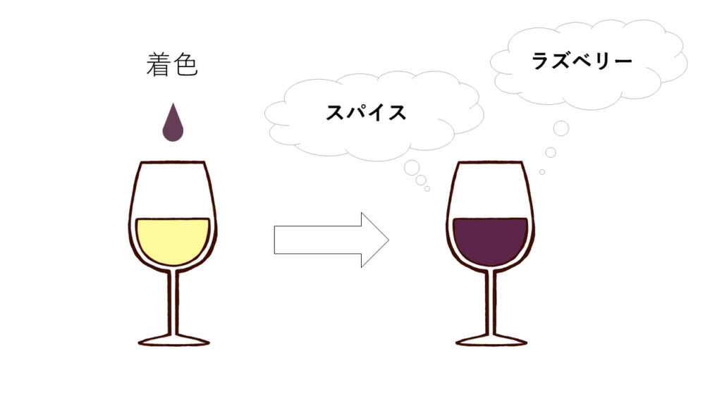 赤く着色した白ワインのテイスティングコメント
