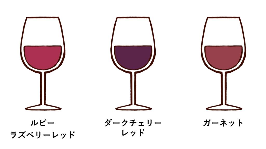 赤ワイン色調のコメントイメージ図